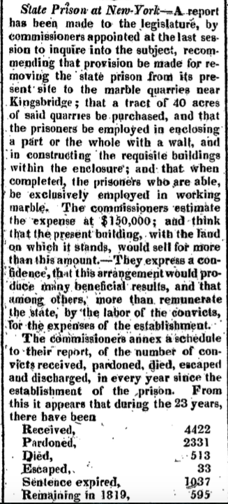 1820 proposal for prisoners to build their own prison on the quarry.